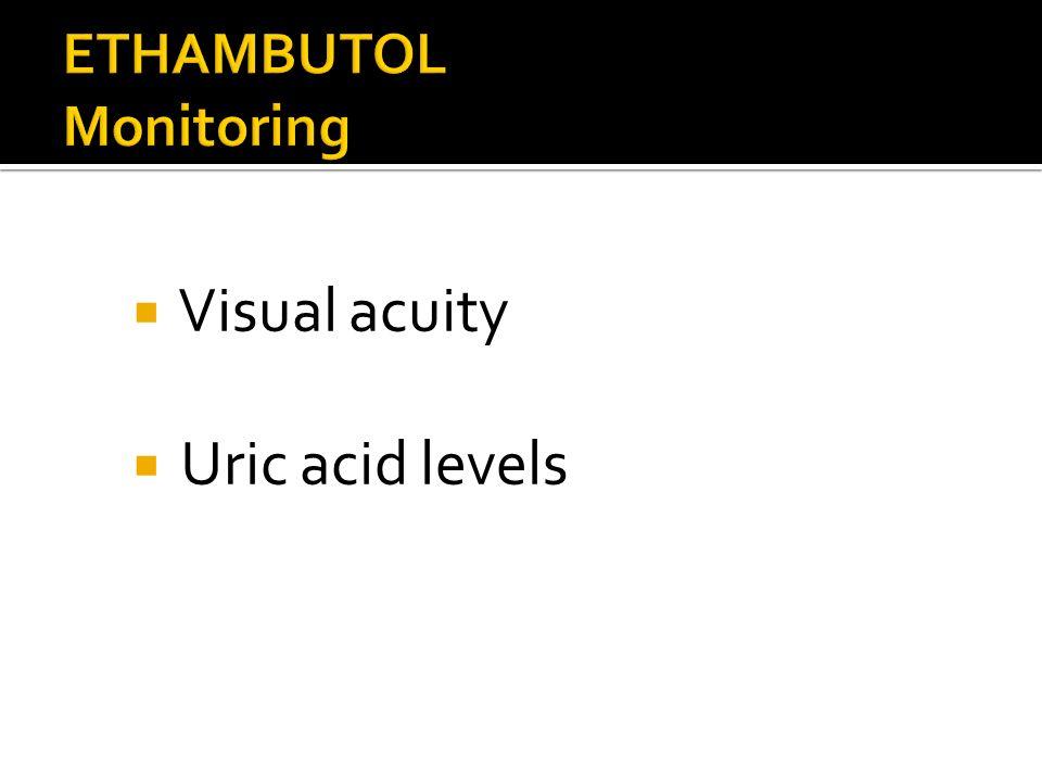 Visual acuity Uric acid levels
