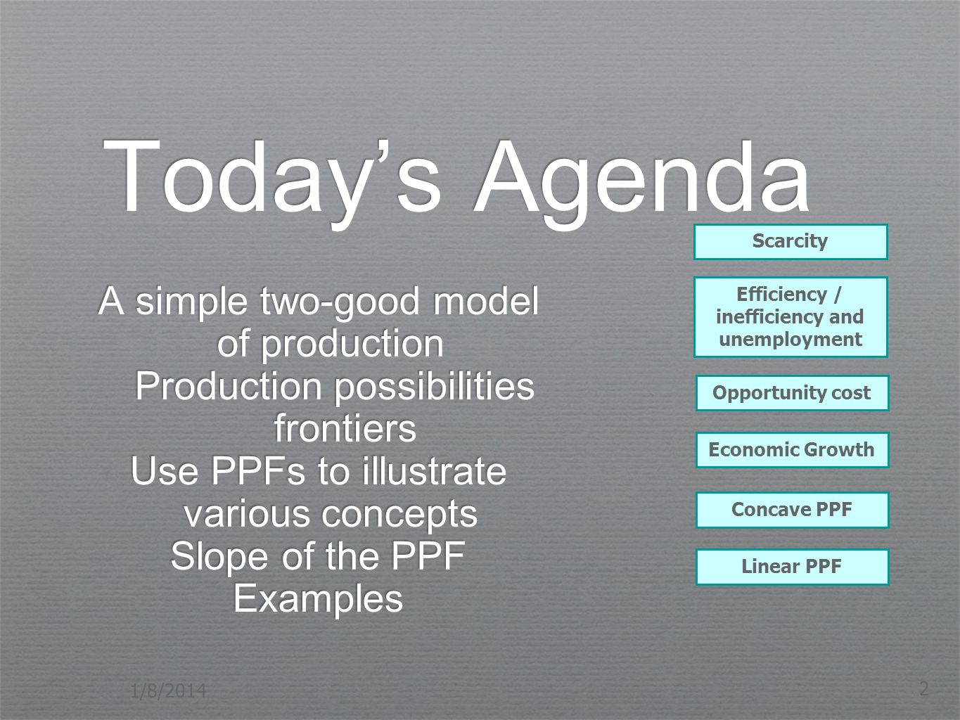 1/8/2014 2 Todays Agenda A simple two-good model of production Production possibilities frontiers Use PPFs to illustrate various concepts Slope of the