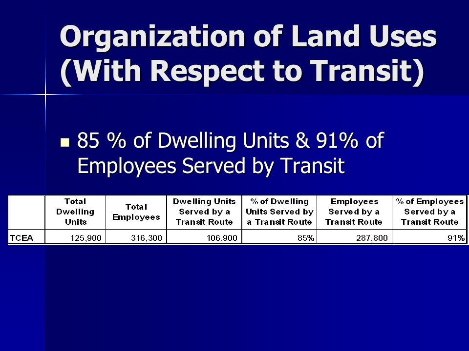 Organization of Land Uses (With Respect to Transit) 85 % of Dwelling Units & 91% of Employees Served by Transit 85 % of Dwelling Units & 91% of Employ