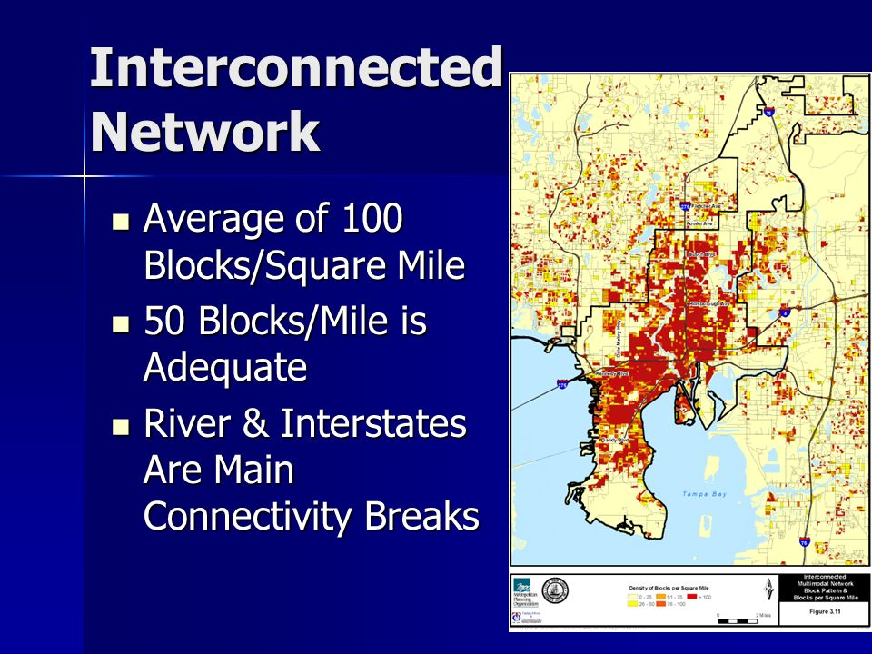 Interconnected Network Average of 100 Blocks/Square Mile Average of 100 Blocks/Square Mile 50 Blocks/Mile is Adequate 50 Blocks/Mile is Adequate River & Interstates Are Main Connectivity Breaks River & Interstates Are Main Connectivity Breaks