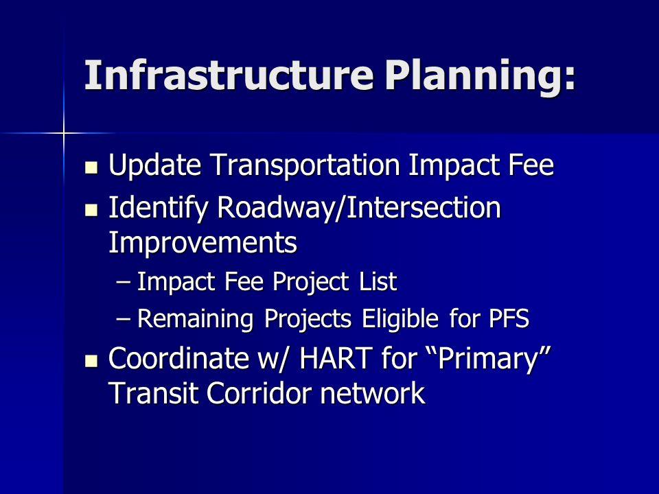 Infrastructure Planning: Update Transportation Impact Fee Update Transportation Impact Fee Identify Roadway/Intersection Improvements Identify Roadway