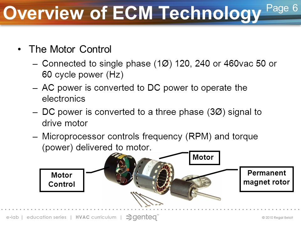 Overview of ECM Technology The Motor Control –Connected to single phase (1Ø) 120, 240 or 460vac 50 or 60 cycle power (Hz) –AC power is converted to DC