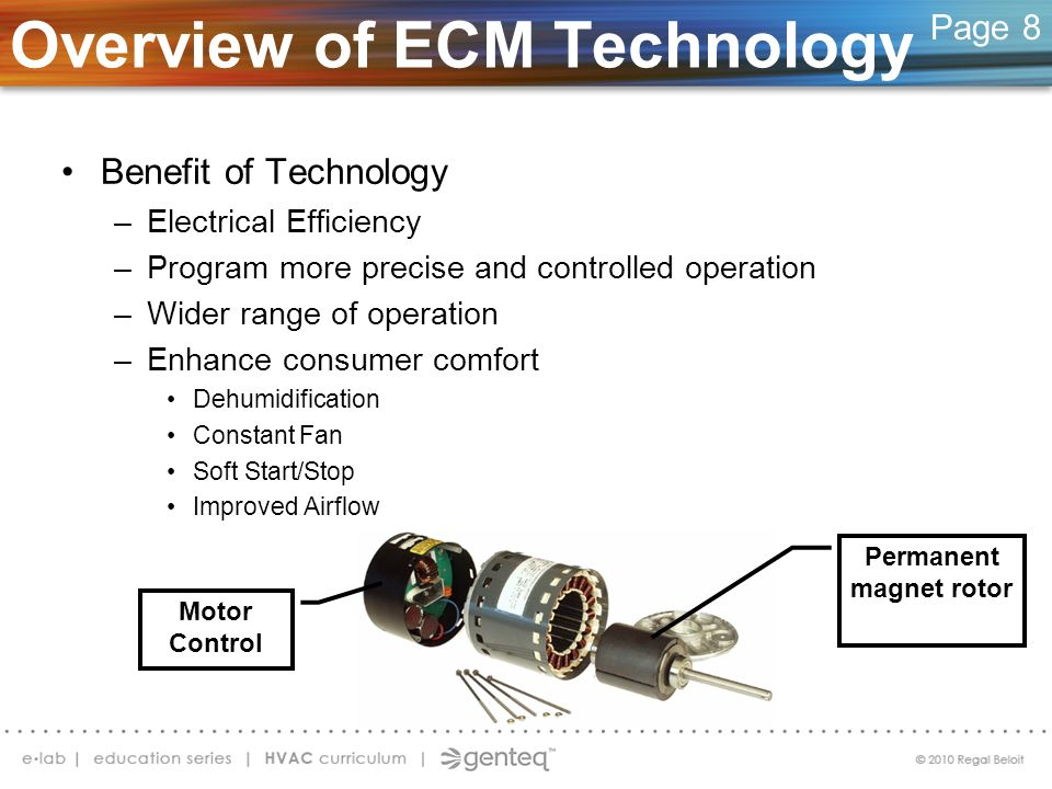 Overview of ECM Technology Benefit of Technology –Electrical Efficiency –Program more precise and controlled operation –Wider range of operation –Enha