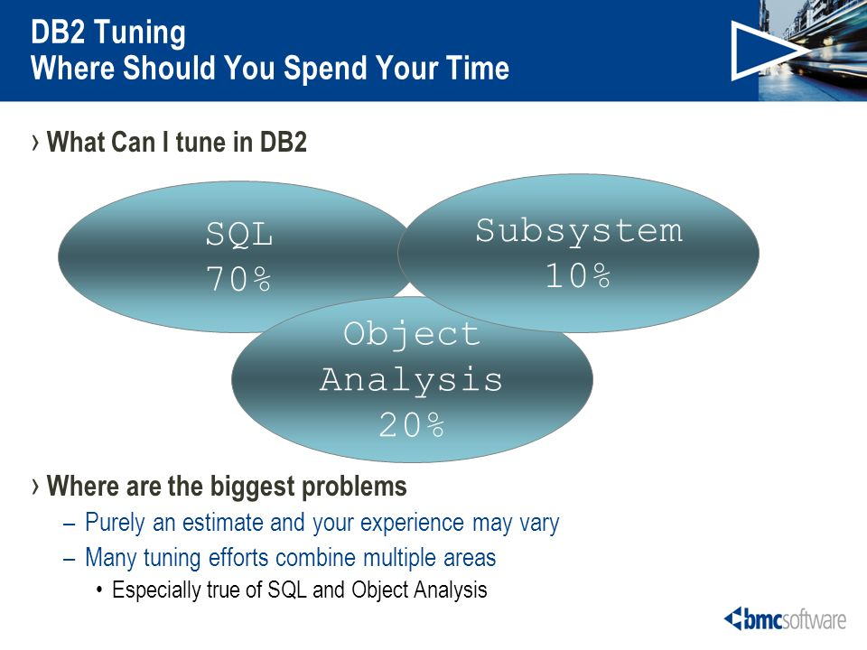 DB2 Tuning Where Should You Spend Your Time What Can I tune in DB2 Where are the biggest problems –Purely an estimate and your experience may vary –Many tuning efforts combine multiple areas Especially true of SQL and Object Analysis SQL 70% Object Analysis 20% Subsystem 10%