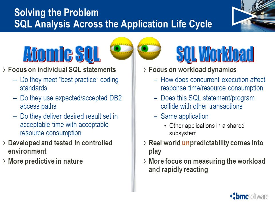 Focus on individual SQL statements –Do they meet best practice coding standards –Do they use expected/accepted DB2 access paths –Do they deliver desired result set in acceptable time with acceptable resource consumption Developed and tested in controlled environment More predictive in nature Focus on workload dynamics –How does concurrent execution affect response time/resource consumption –Does this SQL statement/program collide with other transactions –Same application Other applications in a shared subsystem Real world unpredictability comes into play More focus on measuring the workload and rapidly reacting Solving the Problem SQL Analysis Across the Application Life Cycle
