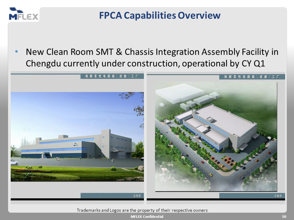 FPCA Capabilities Overview New Clean Room SMT & Chassis Integration Assembly Facility in Chengdu currently under construction, operational by CY Q1 20