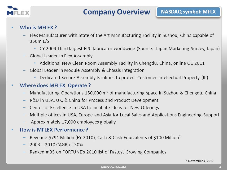 Continued Investment in Capability & Capacity MFLEX has a history of investing nearly 10% in capital equipment each year Investing over $80 million in 2010, continue plant capability investments in 2011 Equipment and facility expansion for capacity increase – Bare Flex capacity & capability addition (MFC3) and upgrades to MFC2 in Suzhou, China – Dedicated assembly facilities to protect customer IP Technology, quality, and efficiency – Rigid Flex, fine pitch and automation including Roll to Roll – Automation Initiatives for FPC and FPCA – Strategic Initiative on Lean Manufacturing, Six Sigma Quality Systems – Ongoing training programs for line leaders, supervisors and managers Advanced Technology Group – Anaheim New Materials and Processes – China Process Development – CambridgeHID Development MFLEX Confidential5
