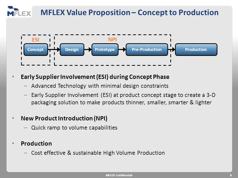 MFLEX Value Added Differentiation Expand use of core technology Upward Integration by adding functionality Applications Engineering Support to solve 3-Dimensional Electronic Packaging Needs FPC FPCA MFLEX Core Technology Product Chassis Assembly & Higher Level Integration 9MFLEX Confidential