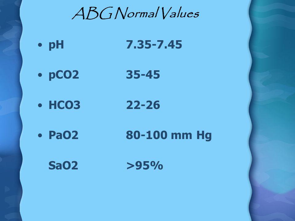 ABG Normal Values pH7.35-7.45 pCO235-45 HCO322-26 PaO280-100 mm Hg SaO2>95%