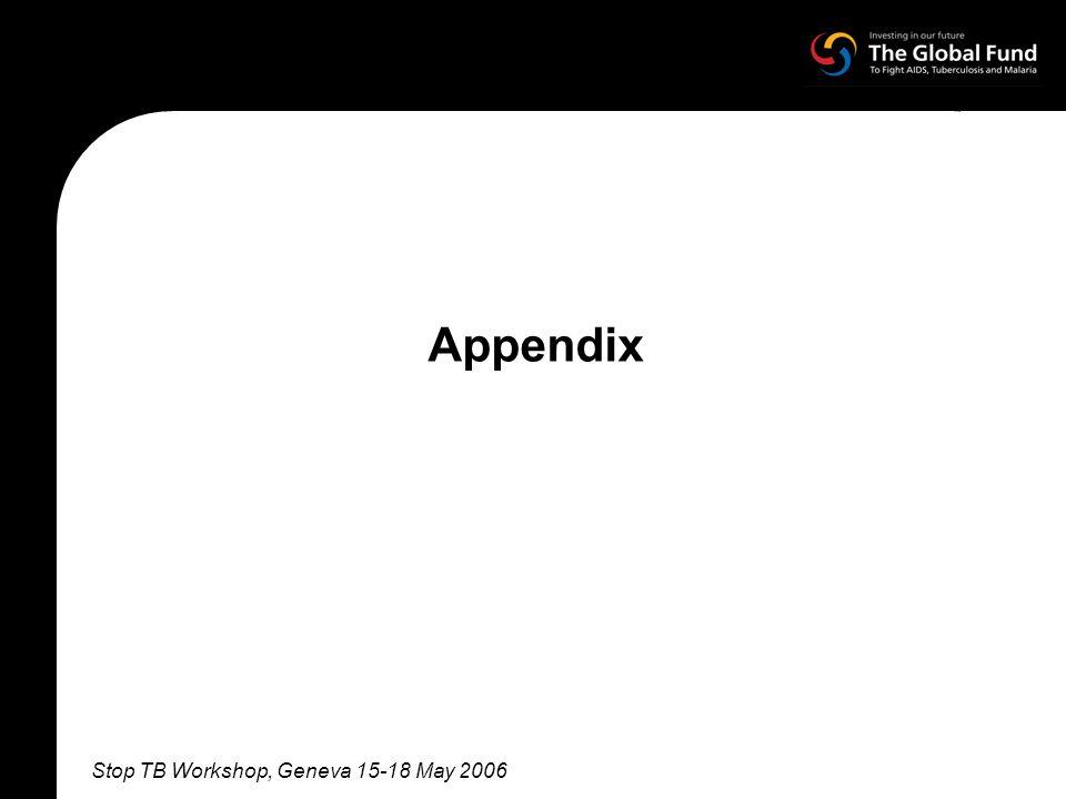 Stop TB Workshop, Geneva 15-18 May 2006 Appendix