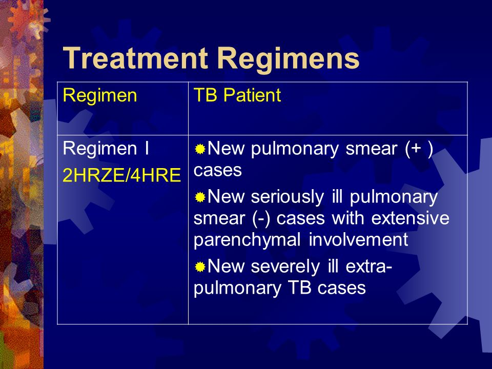 RegimenTB Patient Regimen I 2HRZE/4HRE New pulmonary smear (+ ) cases New seriously ill pulmonary smear (-) cases with extensive parenchymal involveme
