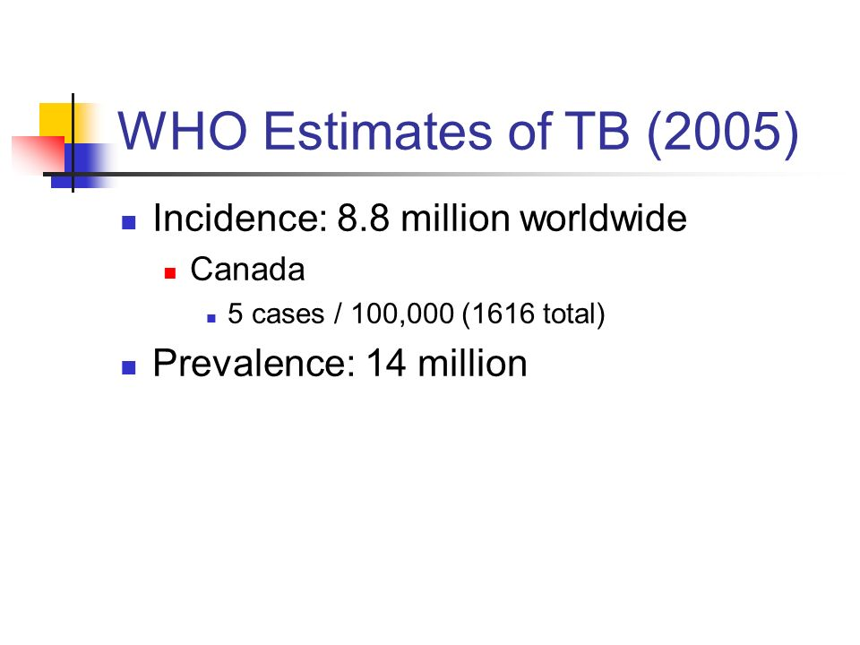 WHO Estimates of TB (2005) Incidence: 8.8 million worldwide Canada 5 cases / 100,000 (1616 total) Prevalence: 14 million