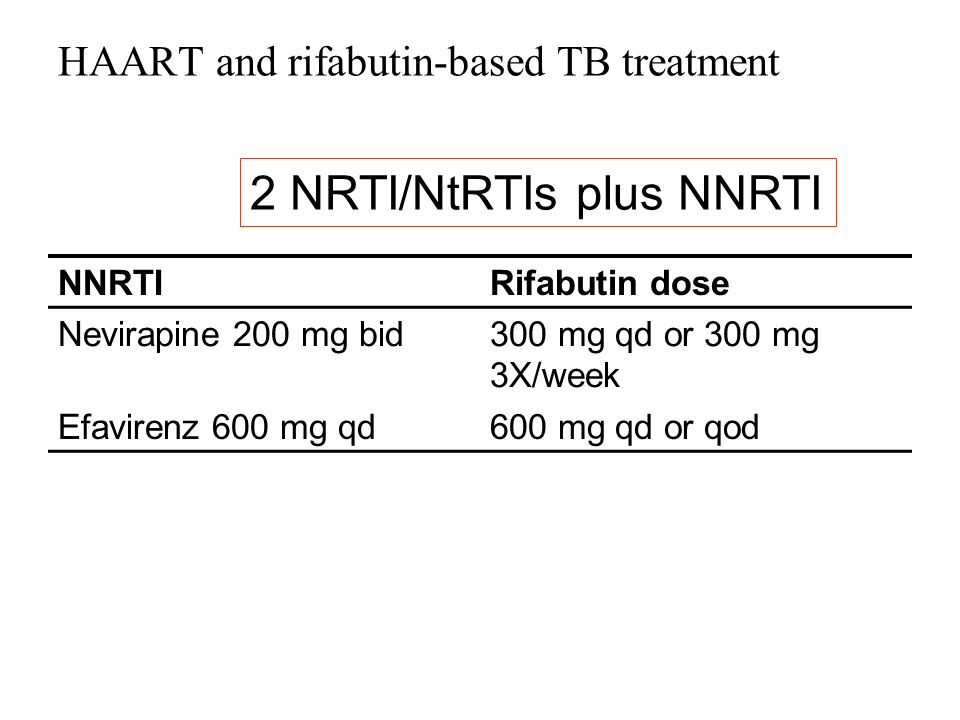 HAART and rifabutin-based TB treatment 2 NRTI/NtRTIs plus NNRTI NNRTIRifabutin dose Nevirapine 200 mg bid300 mg qd or 300 mg 3X/week Efavirenz 600 mg