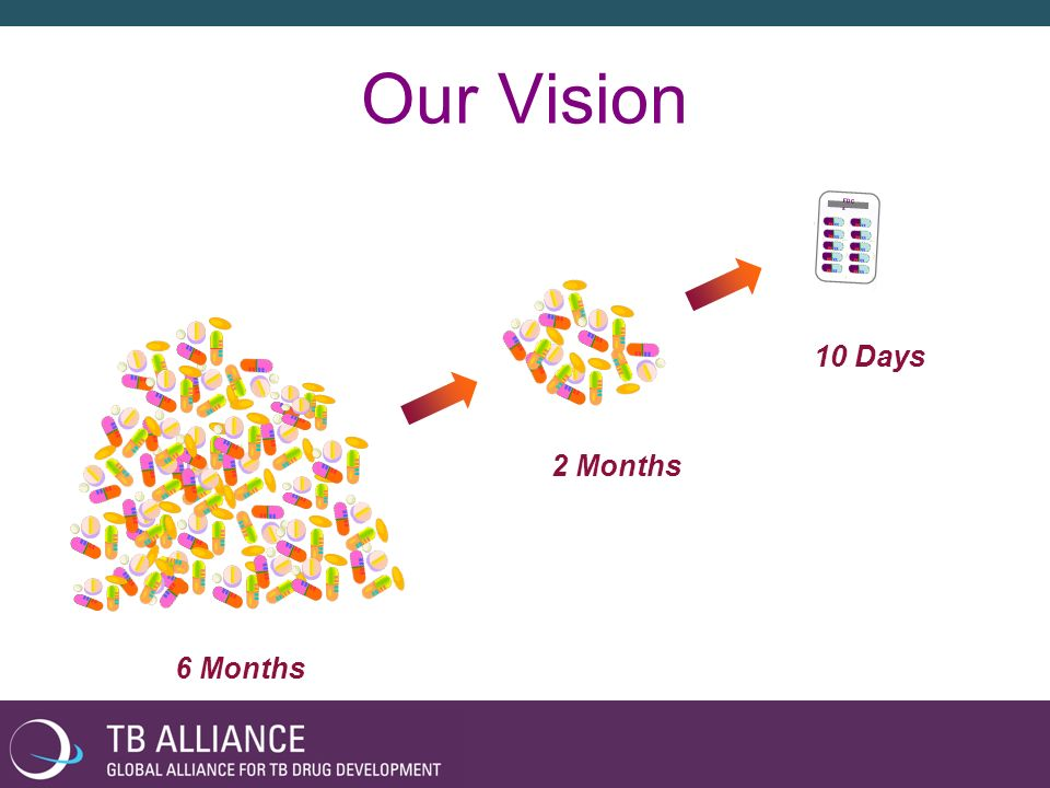 Our Vision FDC s 10 Days 2 Months 6 Months