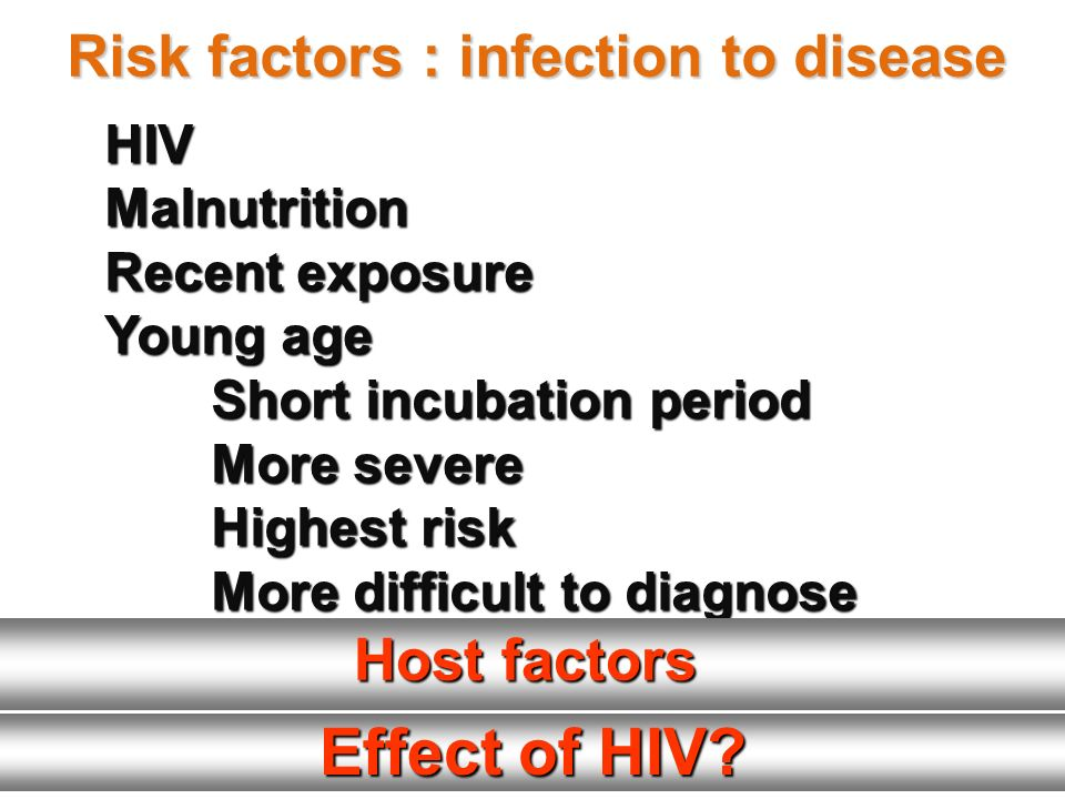 Risk factors : infection to disease HIVMalnutrition Recent exposure Young age Short incubation period More severe Highest risk More difficult to diagn