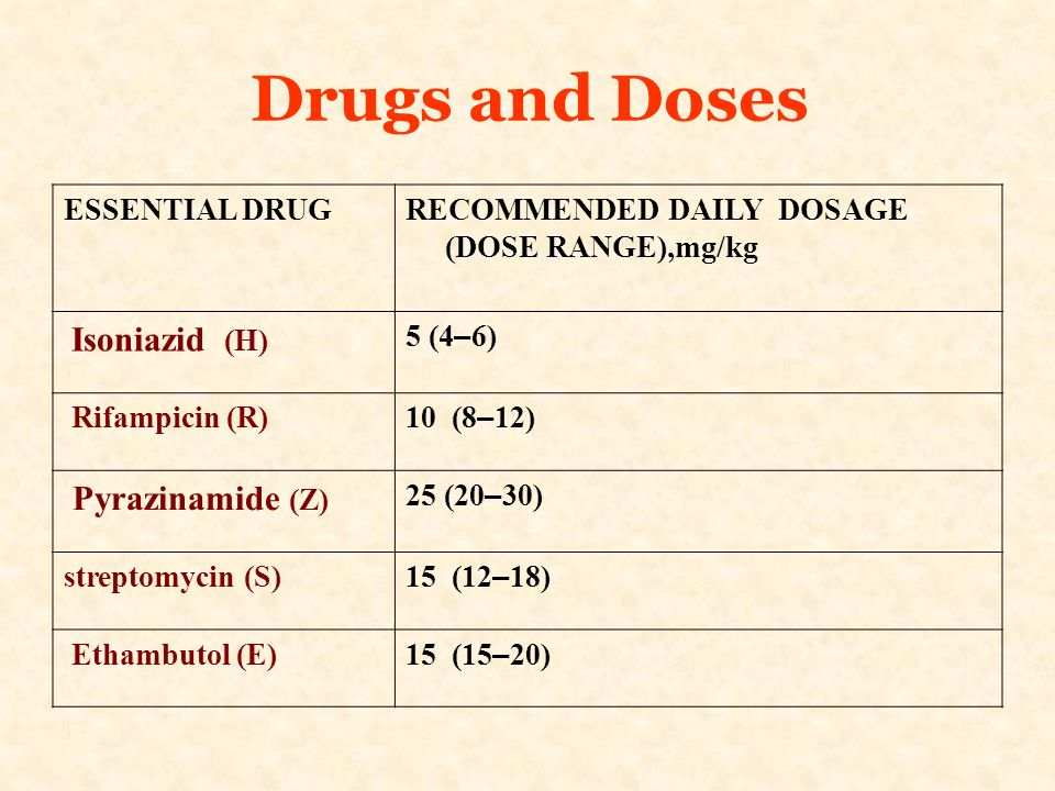 Drugs and Doses RECOMMENDED DAILY DOSAGE (DOSE RANGE),mg/kg ESSENTIAL DRUG 5 (4 – 6) Isoniazid (H) 10 (8 – 12) Rifampicin (R) 25 (20 – 30) Pyrazinamid
