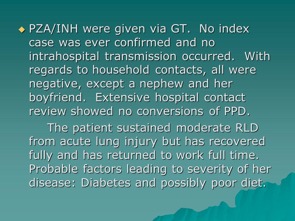 PZA/INH were given via GT.