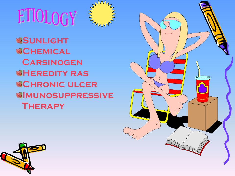 Chronic exposure of sunlight, chemical carsinogen, trauma, heredity disorder, Imunosuppressive Therapy can damage epidermis cell via RNA chain breaking.