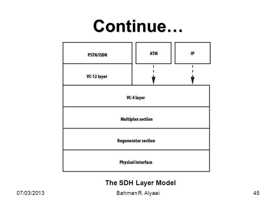 07/03/2013Bahman R. Alyaei45 Continue… The SDH Layer Model