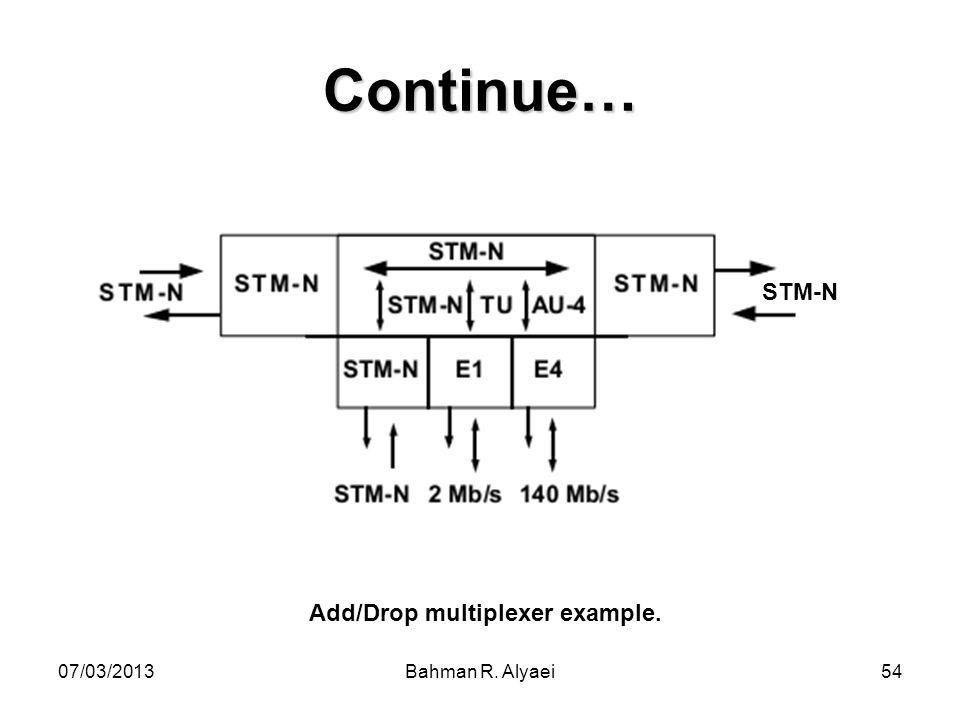07/03/2013Bahman R. Alyaei54 Continue… STM-N Add/Drop multiplexer example.