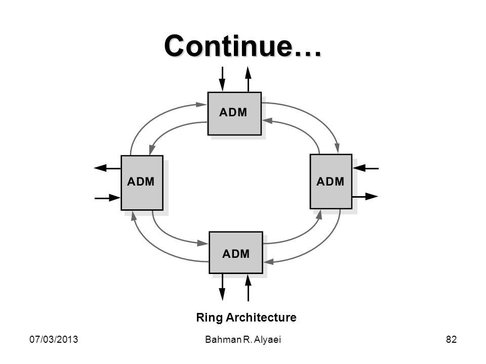 07/03/2013Bahman R. Alyaei82 Continue… Ring Architecture