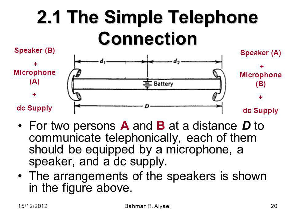 15/12/2012Bahman R. Alyaei20 2.1 The Simple Telephone Connection For two persons A and B at a distance D to communicate telephonically, each of them s