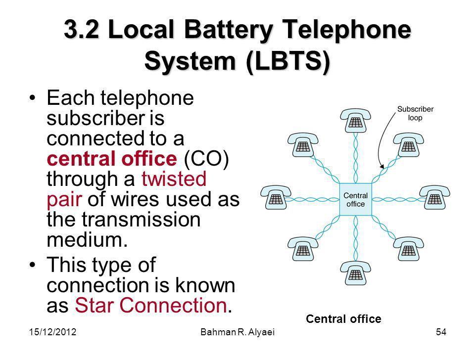 15/12/2012Bahman R. Alyaei54 3.2 Local Battery Telephone System (LBTS) Each telephone subscriber is connected to a central office (CO) through a twist