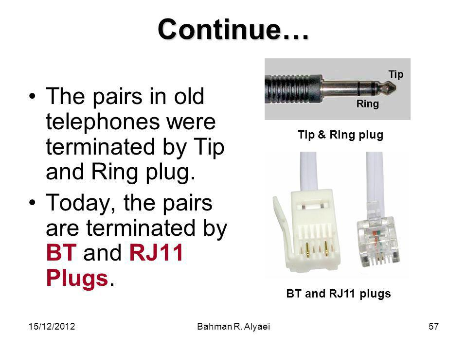 15/12/2012Bahman R. Alyaei57 Continue… The pairs in old telephones were terminated by Tip and Ring plug. Today, the pairs are terminated by BT and RJ1