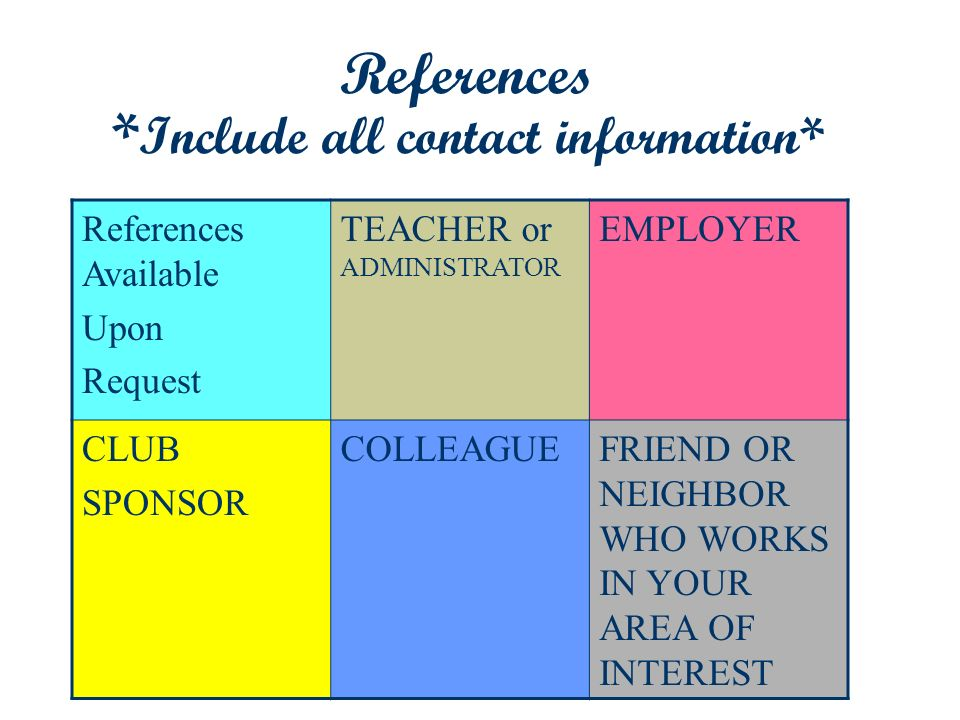 References * Include all contact information* References Available Upon Request TEACHER or ADMINISTRATOR EMPLOYER CLUB SPONSOR COLLEAGUEFRIEND OR NEIGHBOR WHO WORKS IN YOUR AREA OF INTEREST