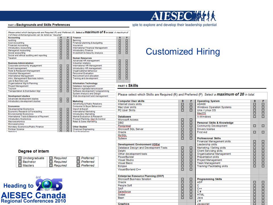 Customized Hiring