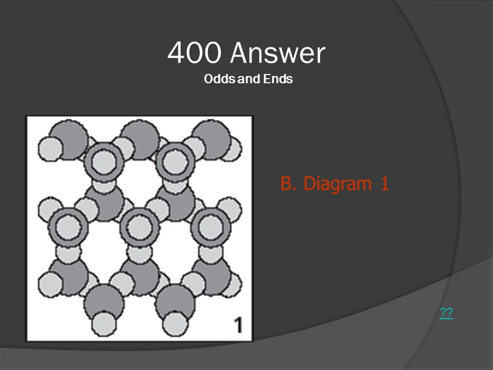 400 Answer Odds and Ends ?? B. Diagram 1