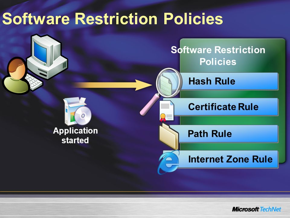 Software Restriction Policies Application started Hash Rule Certificate Rule Path Rule Internet Zone Rule