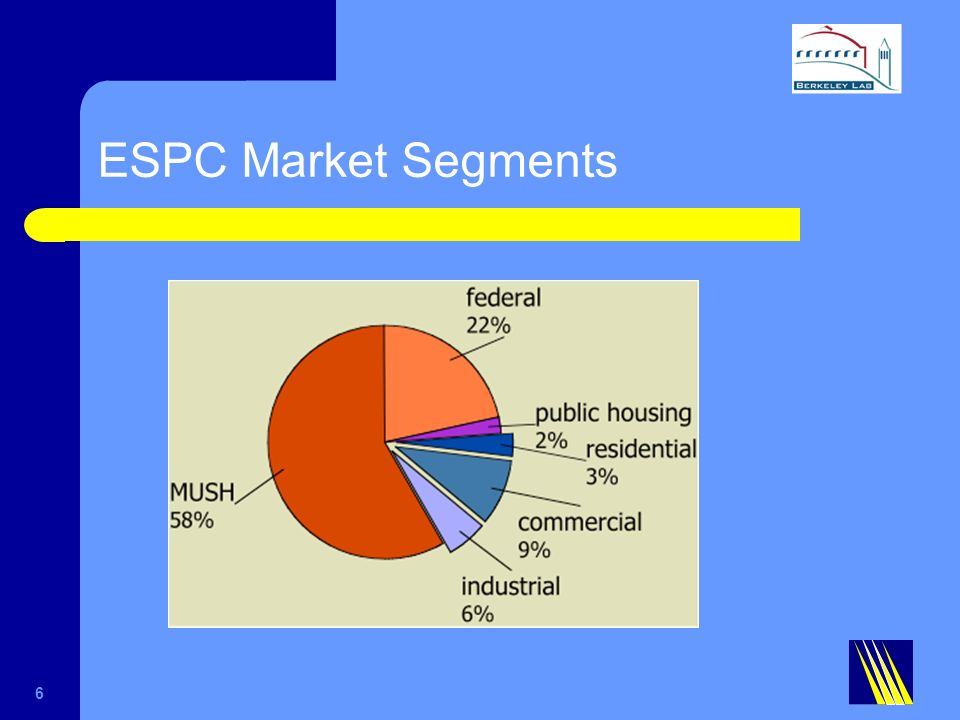 ESPC Market Segments 6