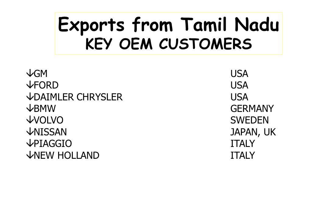 â GMUSA â FORDUSA â DAIMLER CHRYSLERUSA â BMWGERMANY â VOLVO SWEDEN â NISSANJAPAN, UK â PIAGGIO ITALY â NEW HOLLANDITALY Exports from Tamil Nadu KEY O
