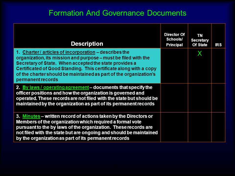 6 Formation And Governance Documents Description Director Of Schools/ Principal TN Secretary Of StateIRS 4.