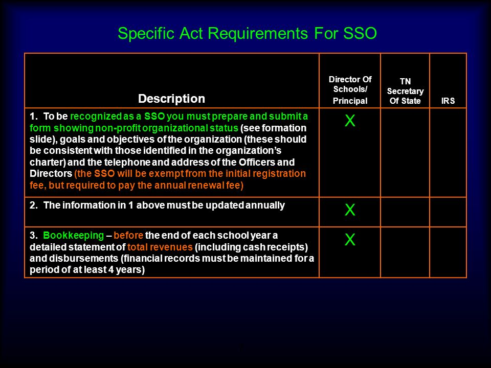 7 Specific Act Requirements For SSO Description Director Of Schools/ Principal TN Secretary Of StateIRS 1. To be recognized as a SSO you must prepare