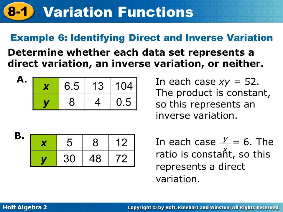 Inverse Variations Algebra Homework Help