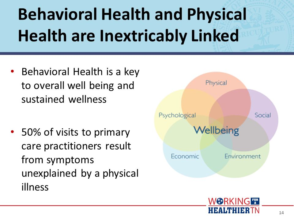 Behavioral Health and Physical Health are Inextricably Linked 14 Behavioral Health is a key to overall well being and sustained wellness 50% of visits
