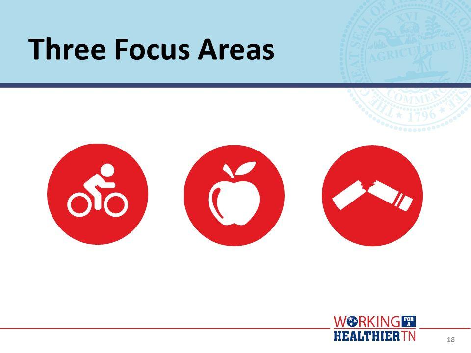 18 Three Focus Areas