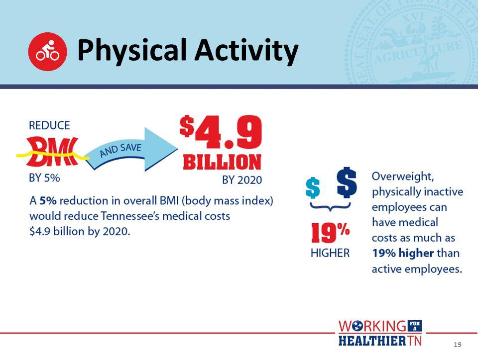 19 Physical Activity