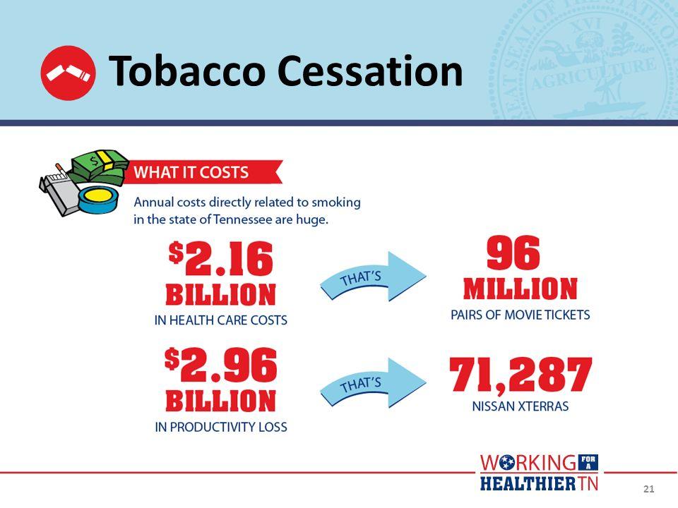 21 Tobacco Cessation