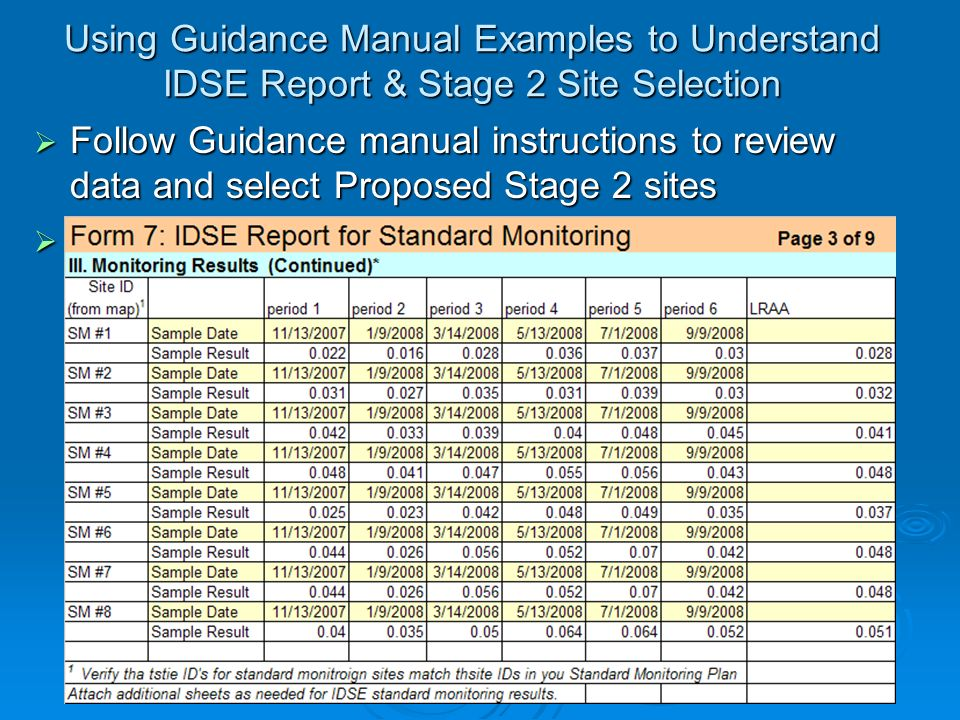 Using Guidance Manual Examples to Understand IDSE Report & Stage 2 Site Selection Follow Guidance manual instructions to review data and select Propos