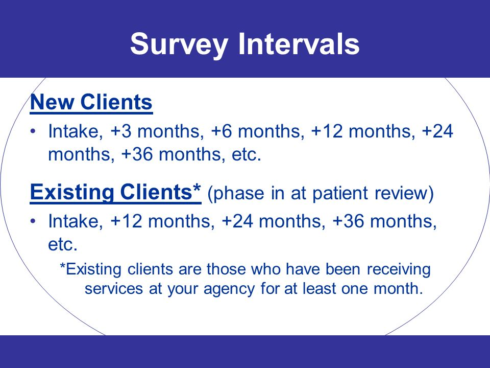 Survey Intervals New Clients Intake, +3 months, +6 months, +12 months, +24 months, +36 months, etc. Existing Clients* (phase in at patient review) Int