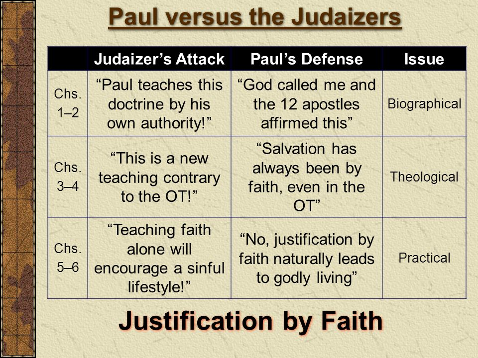 Paul versus the Judaizers Judaizers AttackPauls DefenseIssue Chs. 1–2 Paul teaches this doctrine by his own authority! God called me and the 12 apostl