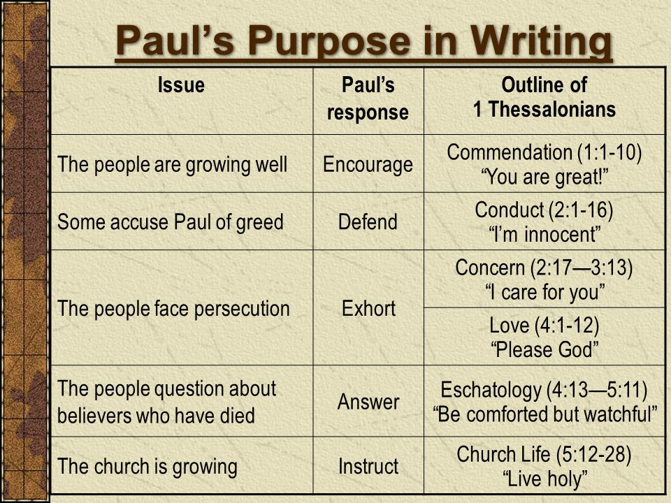 Pauls Purpose in Writing IssuePauls response Outline of 1 Thessalonians The people are growing wellEncourage Commendation (1:1-10) You are great! Some