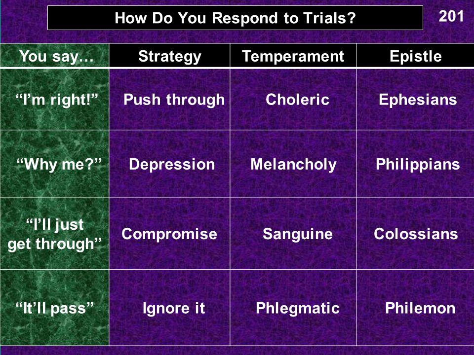 201 How Do You Respond to Trials.You say…StrategyTemperamentEpistle Im right.