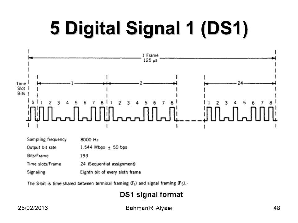 25/02/2013Bahman R. Alyaei48 5 Digital Signal 1 (DS1) DS1 signal format