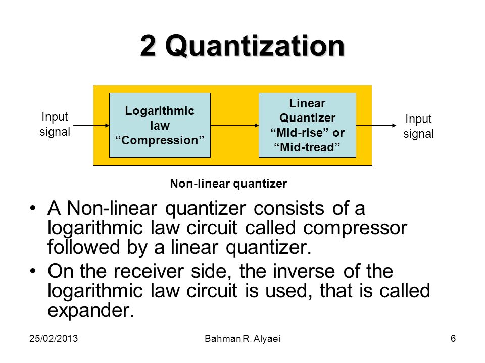 25/02/2013Bahman R. Alyaei6 2 Quantization A Non-linear quantizer consists of a logarithmic law circuit called compressor followed by a linear quantiz