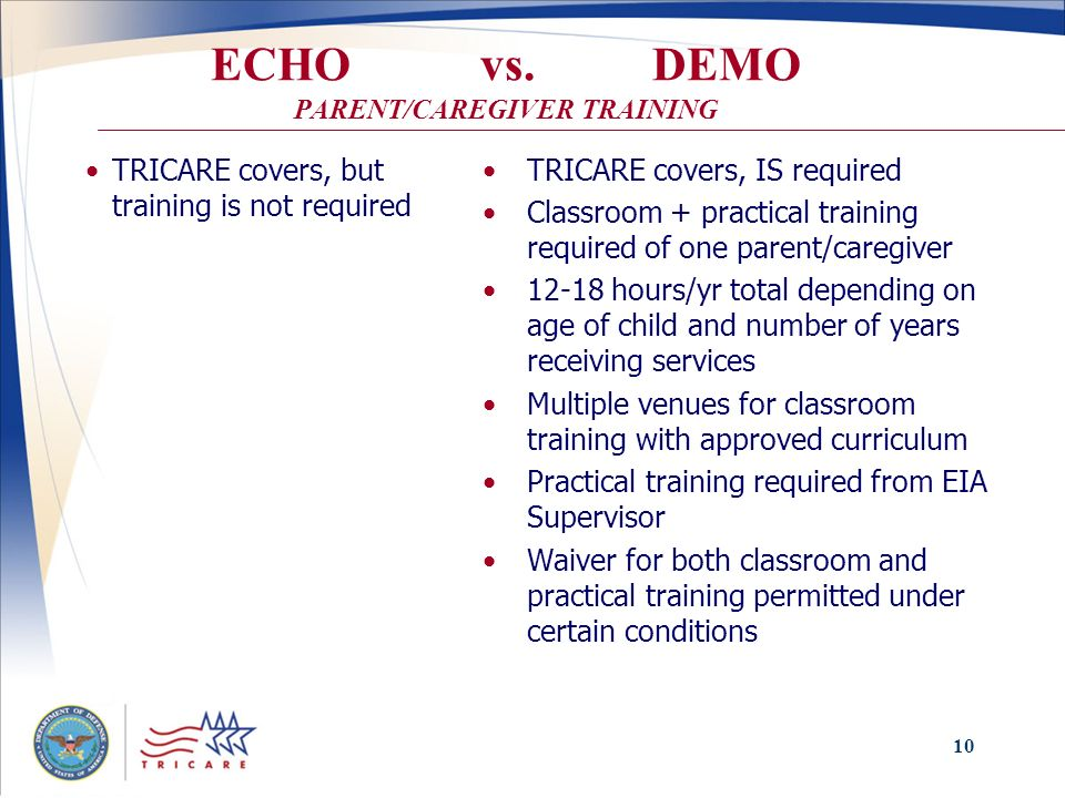 10 ECHO vs. DEMO PARENT/CAREGIVER TRAINING TRICARE covers, but training is not required TRICARE covers, IS required Classroom + practical training req