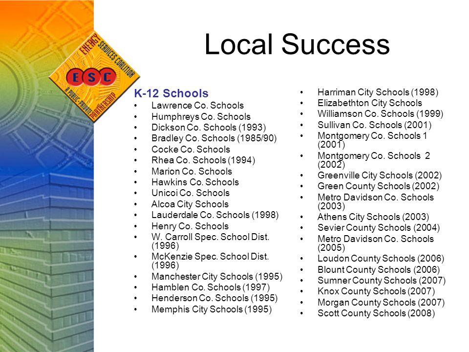 Local Success K-12 Schools Lawrence Co. Schools Humphreys Co.
